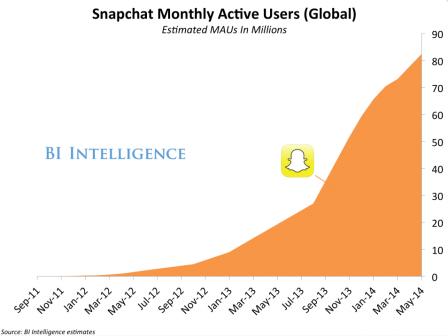 Snapchat_chiffres_utilisateurs.png large