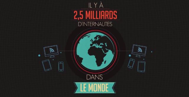 Réseaux sociaux infographie 2014