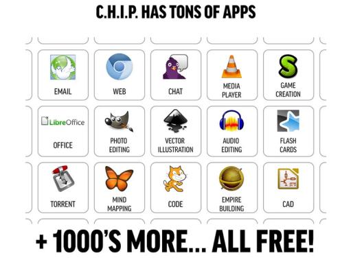 Logiciels libres CHIP 3collaboractifs